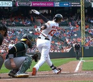 Machado backswing
